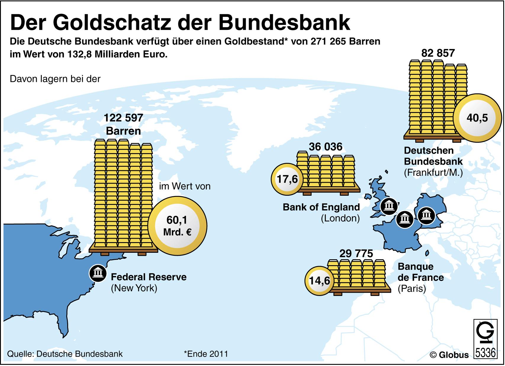 Der Goldschatz der Bundesbank (15.11.2012)